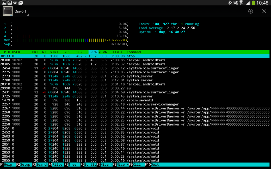 Htop, launched on Android