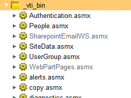 Fig. 1. List of Services in '_vti_bin'
