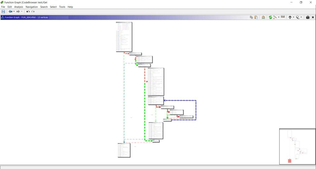 Code visualization in Ghidra