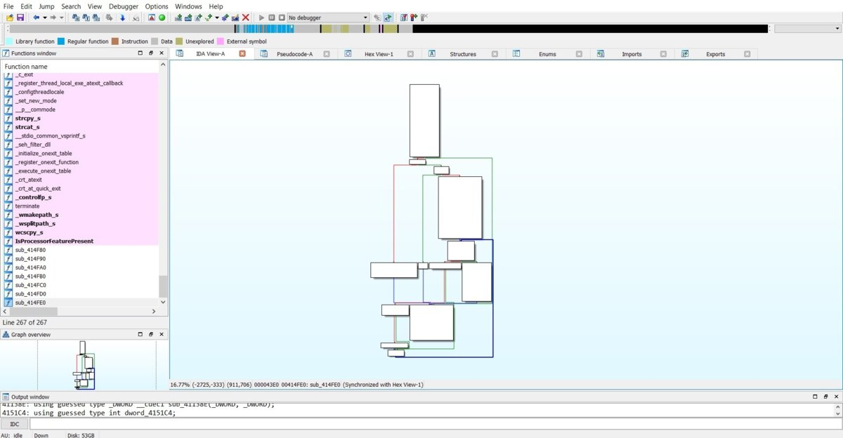Code visualization in IDA Pro